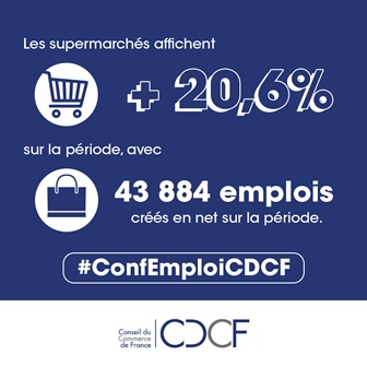 emplois_supermarches
